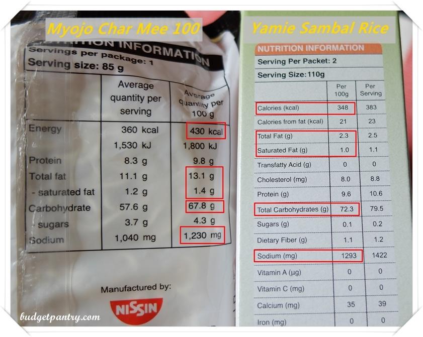 June 14- Nasi Goreng Sambal Nutrition Info